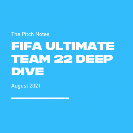 What's new in FUT 22: Division Rivals and FUT Champs
